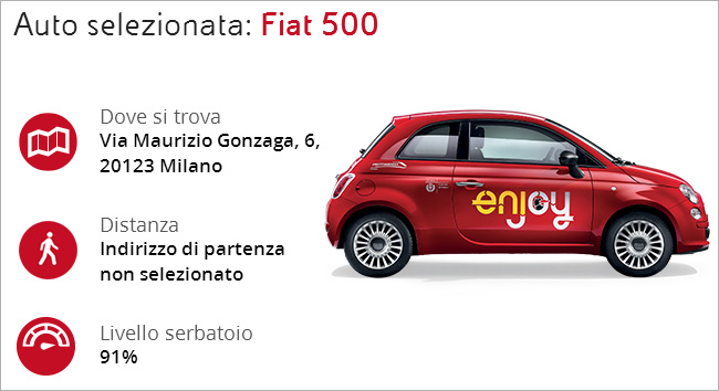 Car Sharing come funziona PROVALO GRATIS